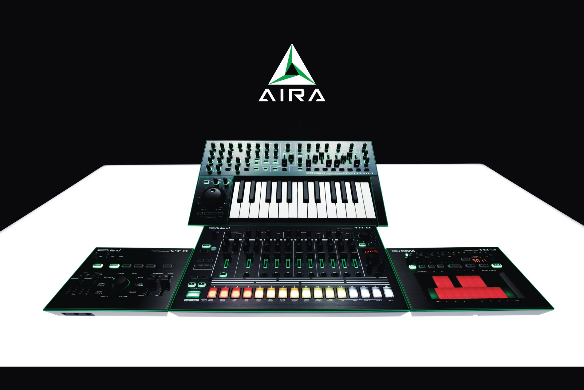 Roland Aira - nebe gandas